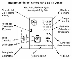 interpretacion calendario maya