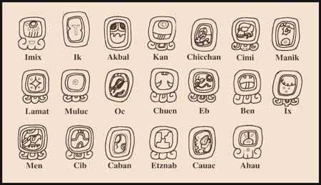 Nombres Mayas Y Su Significado